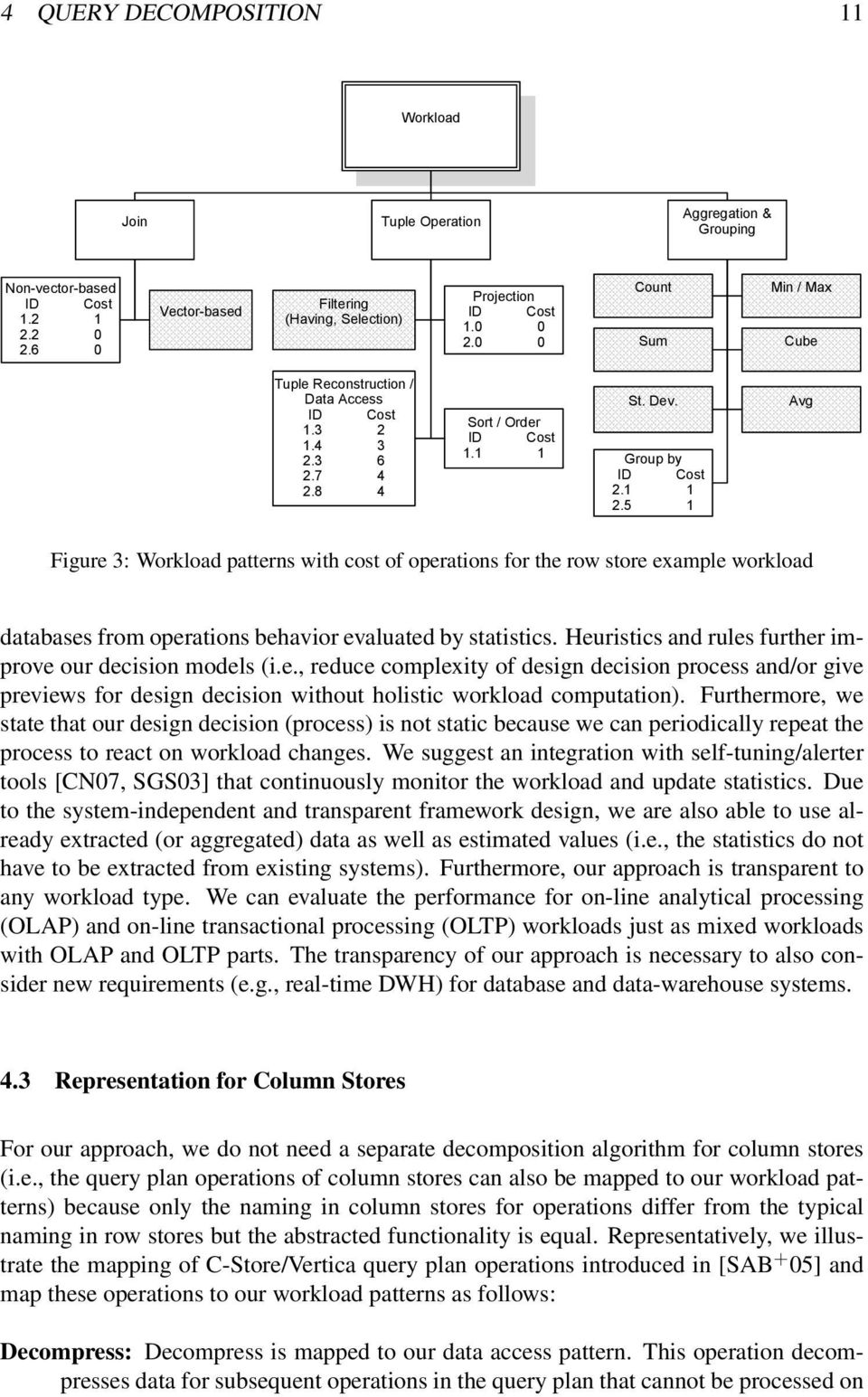 5 1 Avg Figure 3: Workload patterns with cost of operations for the row store example workload databases from operations behavior evaluated by statistics.