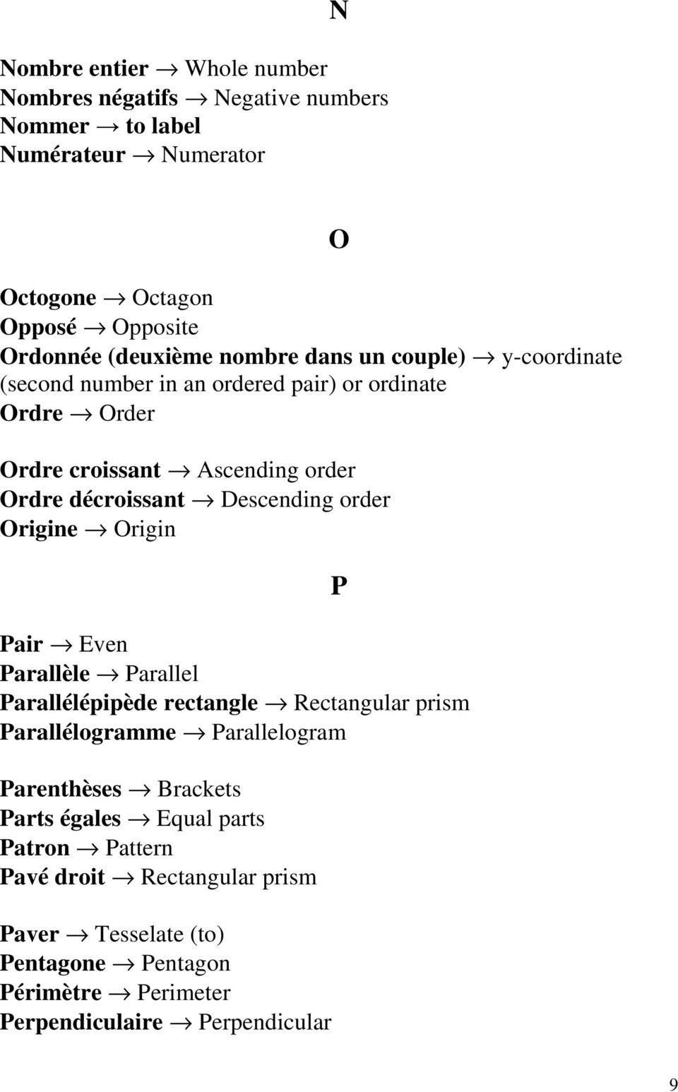 Descending order Origine Origin Pair Even Parallèle Parallel Parallélépipède rectangle Rectangular prism Parallélogramme Parallelogram Parenthèses