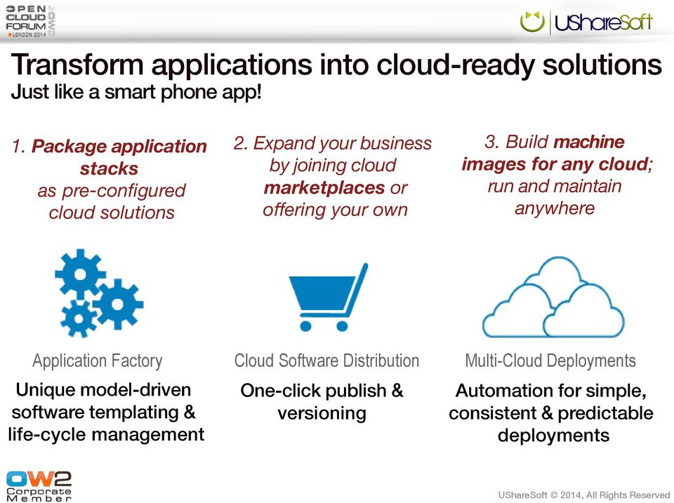 life-cycle management 2. Expand your business by joining cloud marketplaces or ofering your own 3.