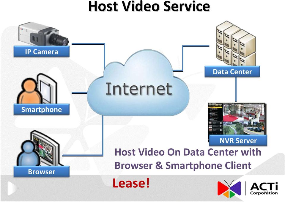 Server Host Video On Data Center
