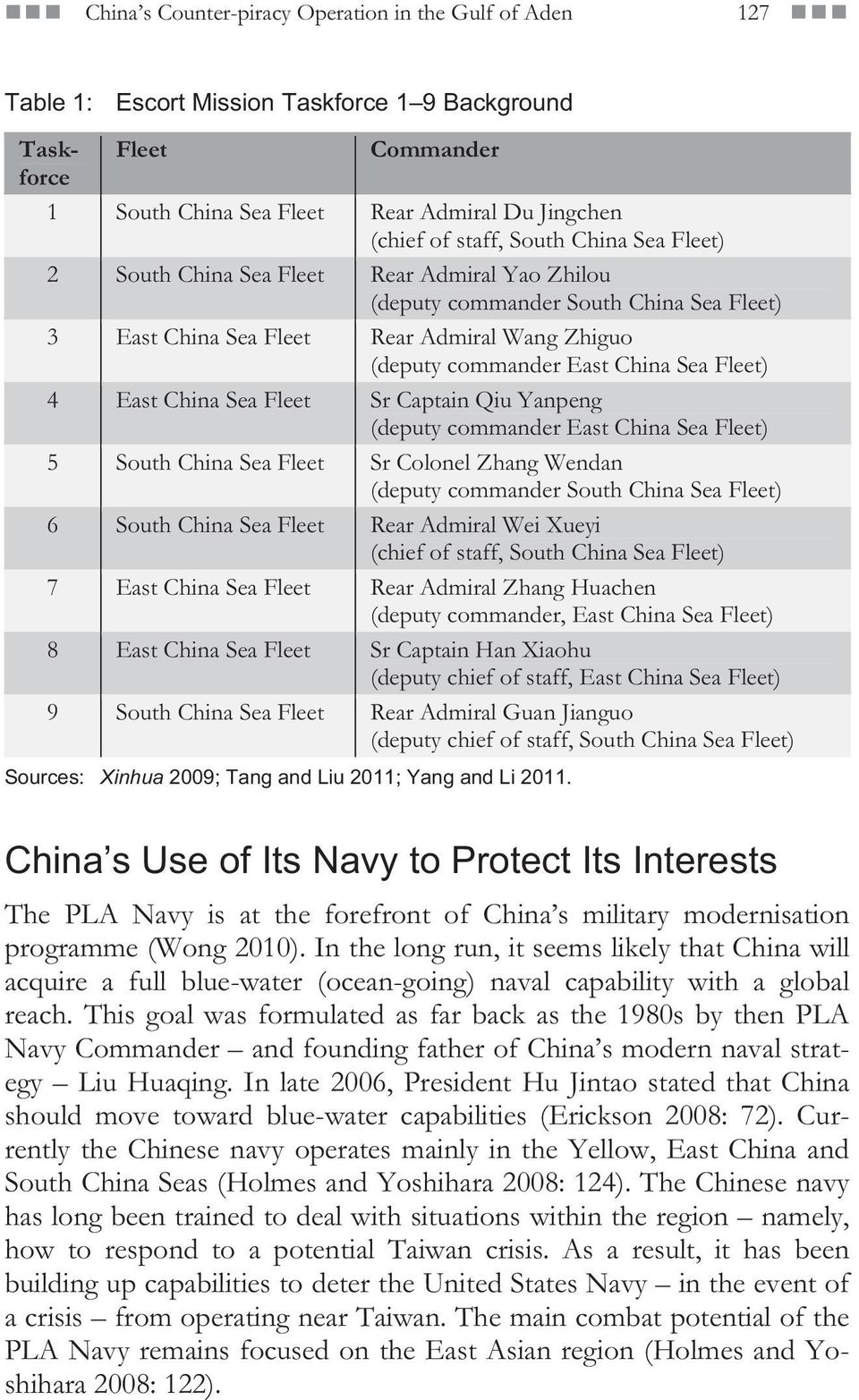 4 East China Sea Fleet Sr Captain Qiu Yanpeng (deputy commander East China Sea Fleet) 5 South China Sea Fleet Sr Colonel Zhang Wendan (deputy commander South China Sea Fleet) 6 South China Sea Fleet