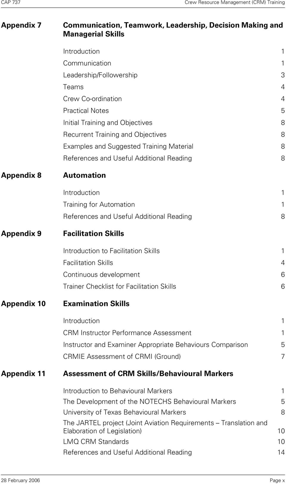 Automation 1 References and Useful Additional Reading 8 Appendix 9 Facilitation Skills Introduction to Facilitation Skills 1 Facilitation Skills 4 Continuous development 6 Trainer Checklist for