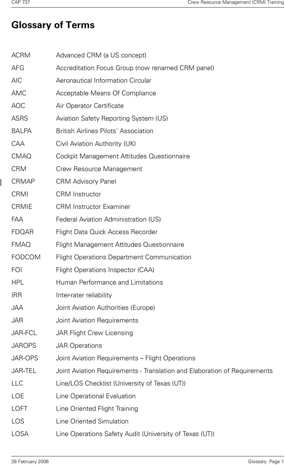 Airlines Pilots' Association Civil Aviation Authority (UK) Cockpit Management Attitudes Questionnaire Crew Resource Management CRM Advisory Panel CRM Instructor CRM Instructor Examiner Federal