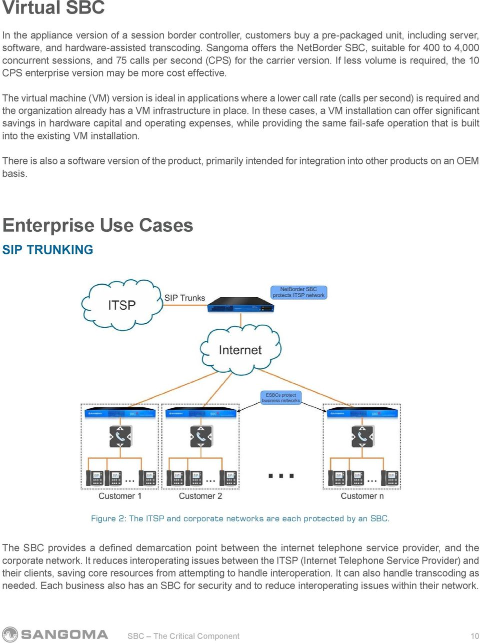 If less volume is required, the 10 CPS enterprise version may be more cost effective.