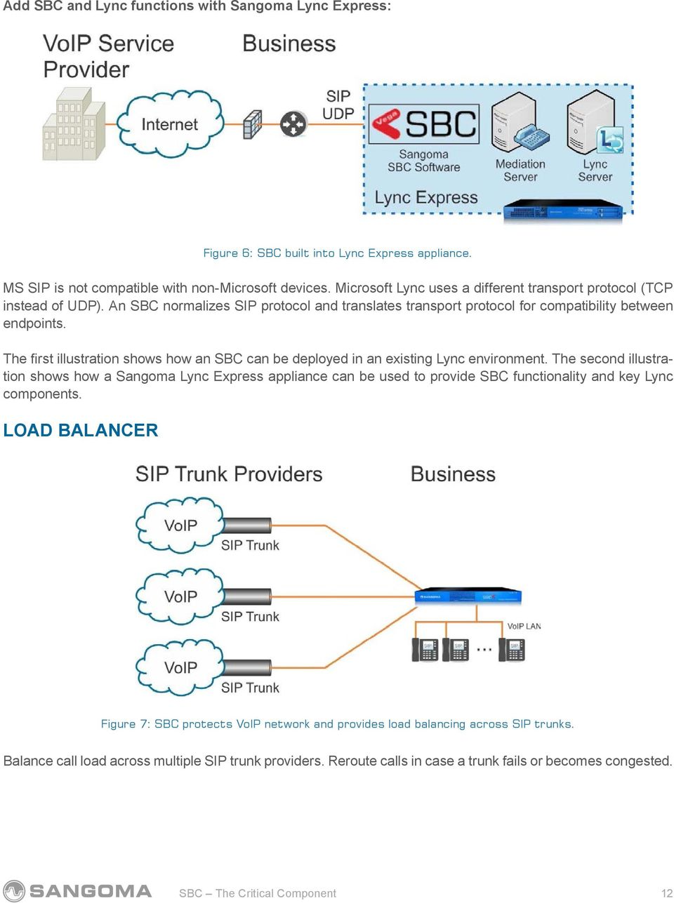 The first illustration shows how an SBC can be deployed in an existing Lync environment.
