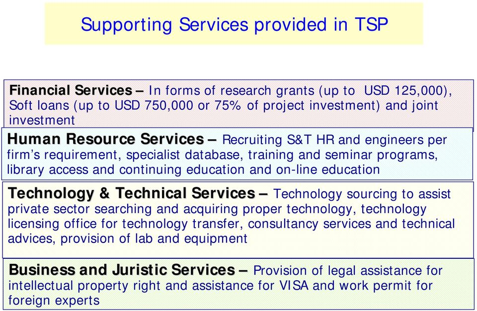 Technical Services Technology sourcing to assist private sector searching and acquiring proper technology, technology licensing office for technology transfer, consultancy services and technical