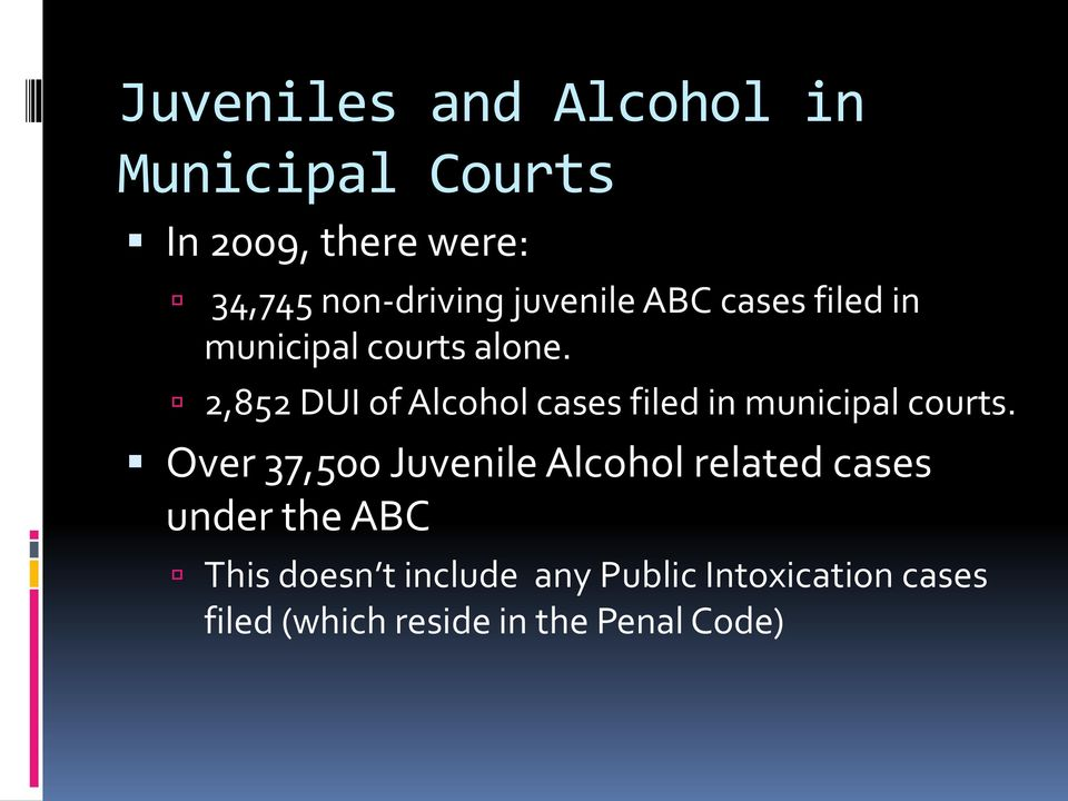 2,852 DUI of Alcohol cases filed in municipal courts.
