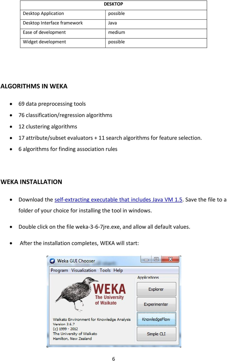 6 algorithms for finding association rules WEKA INSTALLATION Download the self-extracting executable that includes Java VM 1.5.