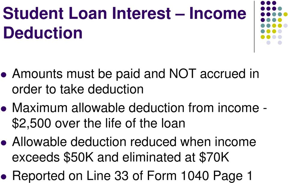 income - $2,500 over the life of the loan Allowable deduction reduced