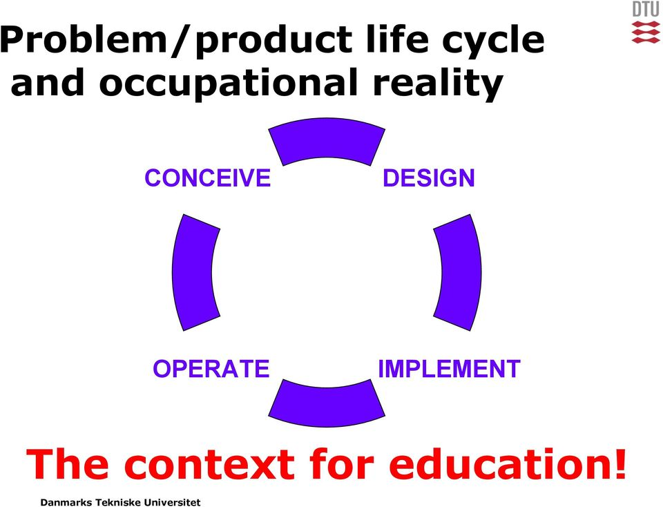 CONCEIVE DESIGN OPERATE