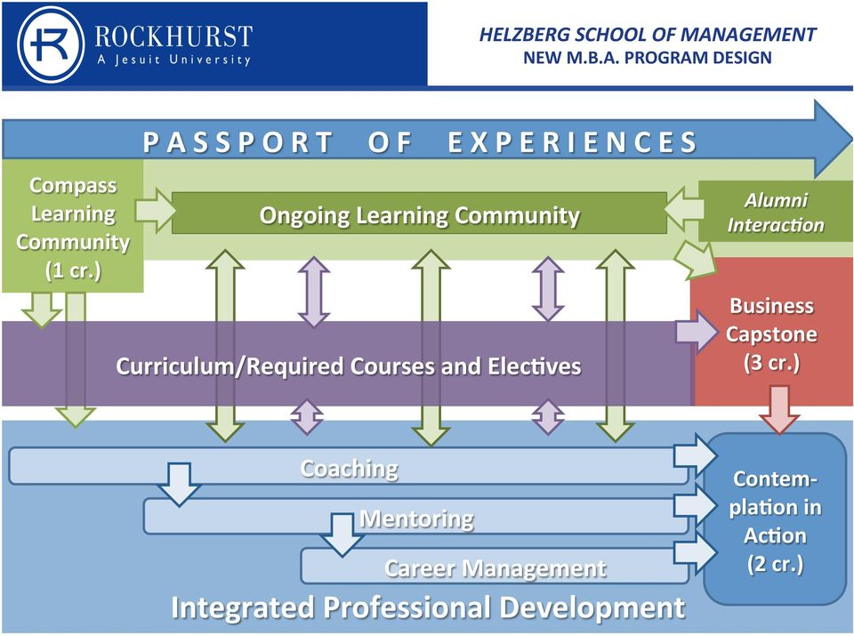 Curriculum/Required'Courses'and'ElecKves' Alumni' Interac.on' Business' Capstone'' (3'cr.