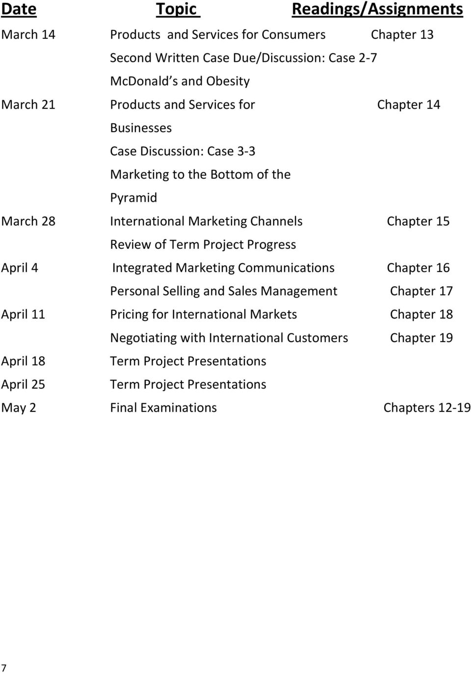 Review of Term Project Progress April 4 Integrated Marketing Communications Chapter 16 Personal Selling and Sales Management Chapter 17 April 11 Pricing for International