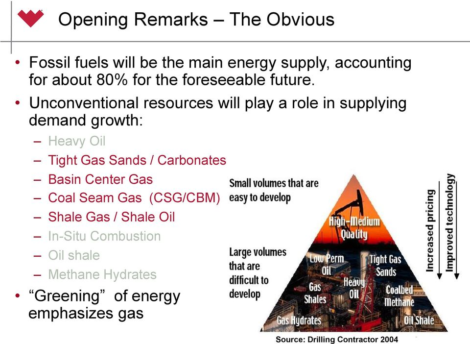 Unconventional resources will play a role in supplying demand growth: Heavy Oil Tight Gas Sands /