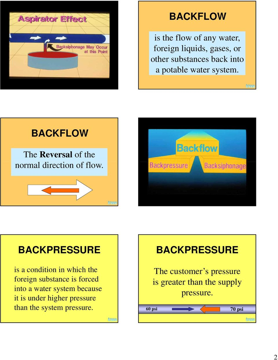 BACKPRESSURE is a condition in which the foreign substance is forced into a water system because it is