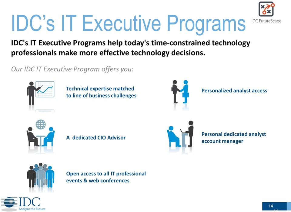 Our IDC IT Executive Program offers you: Technical expertise matched to line of business challenges