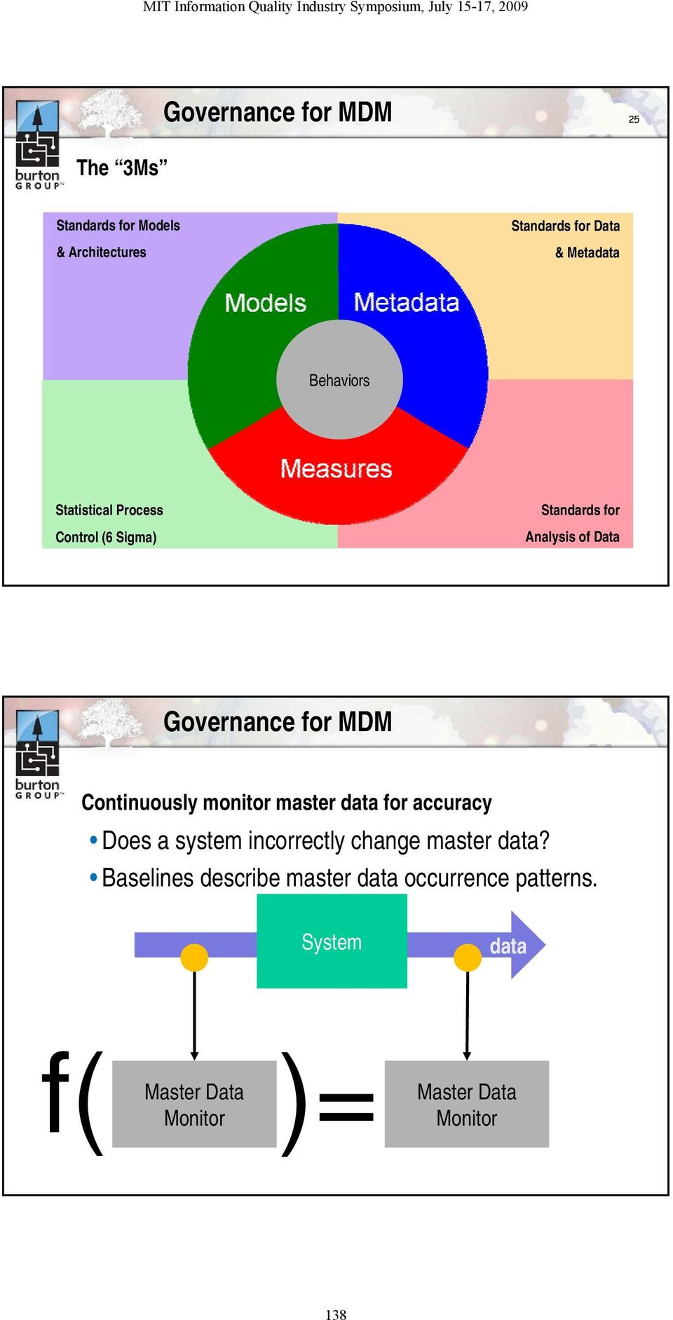 Continuously monitor master data for accuracy Does a system incorrectly change master data?