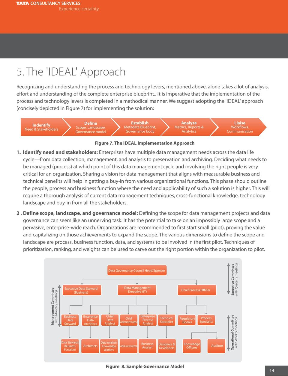 We suggest adopting the 'IDEAL' approach (concisely depicted in Figure 7) for implementing the solution: Indentify Need & Stakeholders Define Scope, Landscape, Governance model Establish Metadata