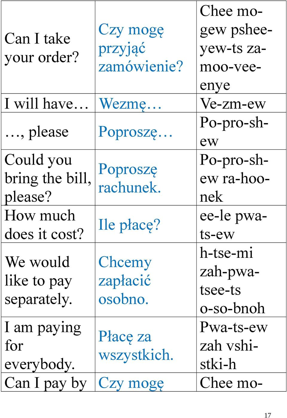 does it cost? We would like to pay separately. Chcemy zapłacić osobno. I am paying Płacę za for wszystkich.