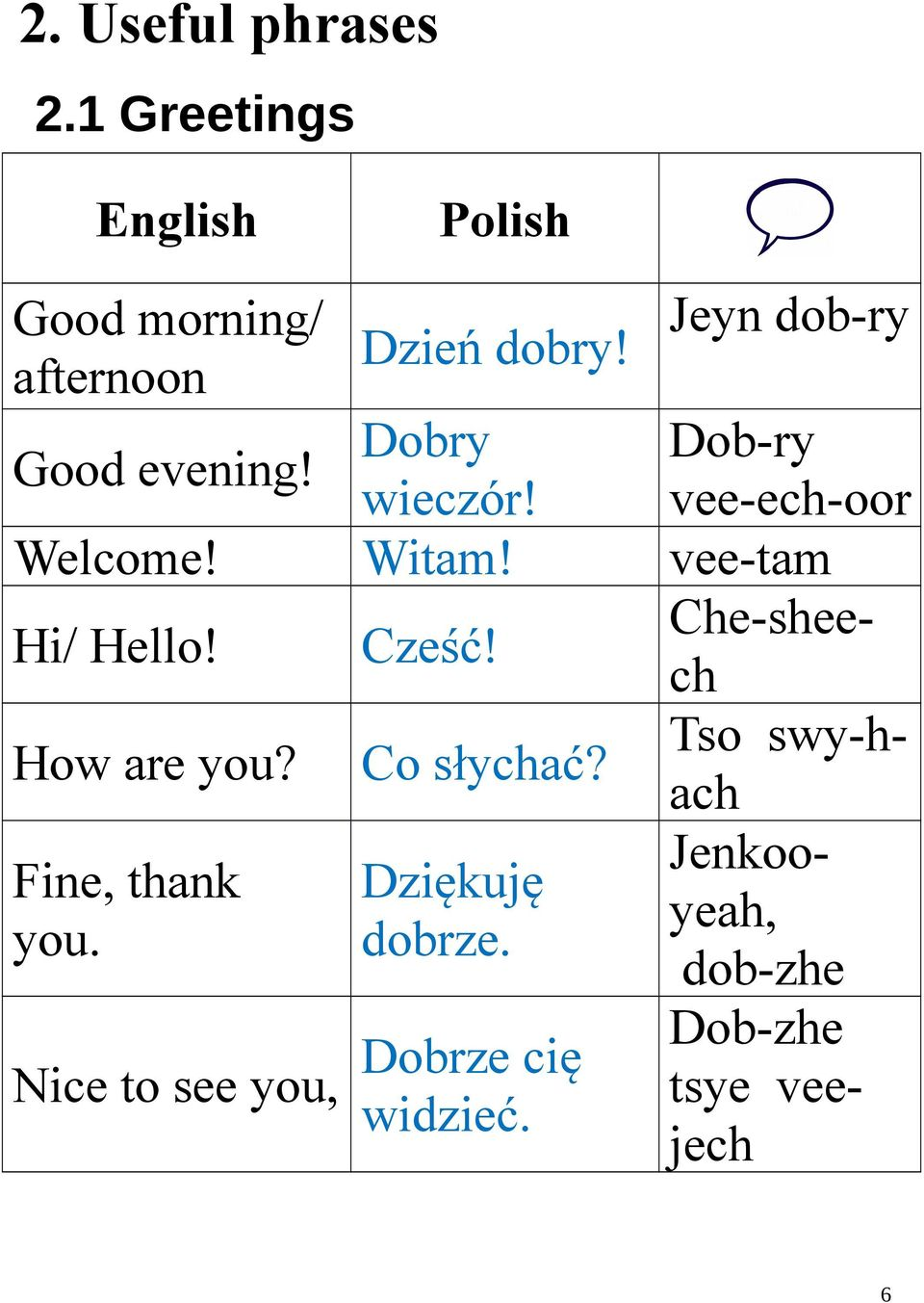 How are you? Co słychać? Fine, thank you. Dziękuję dobrze.