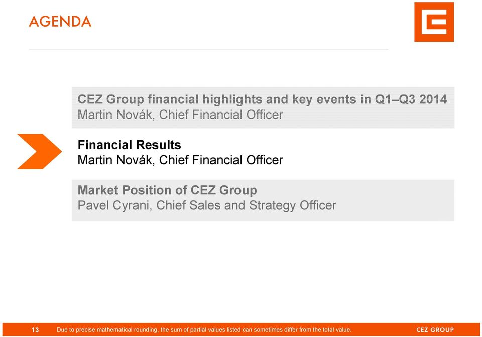 Position of CEZ Group Pavel Cyrani, Chief Sales and Strategy Officer 13 Due to precise