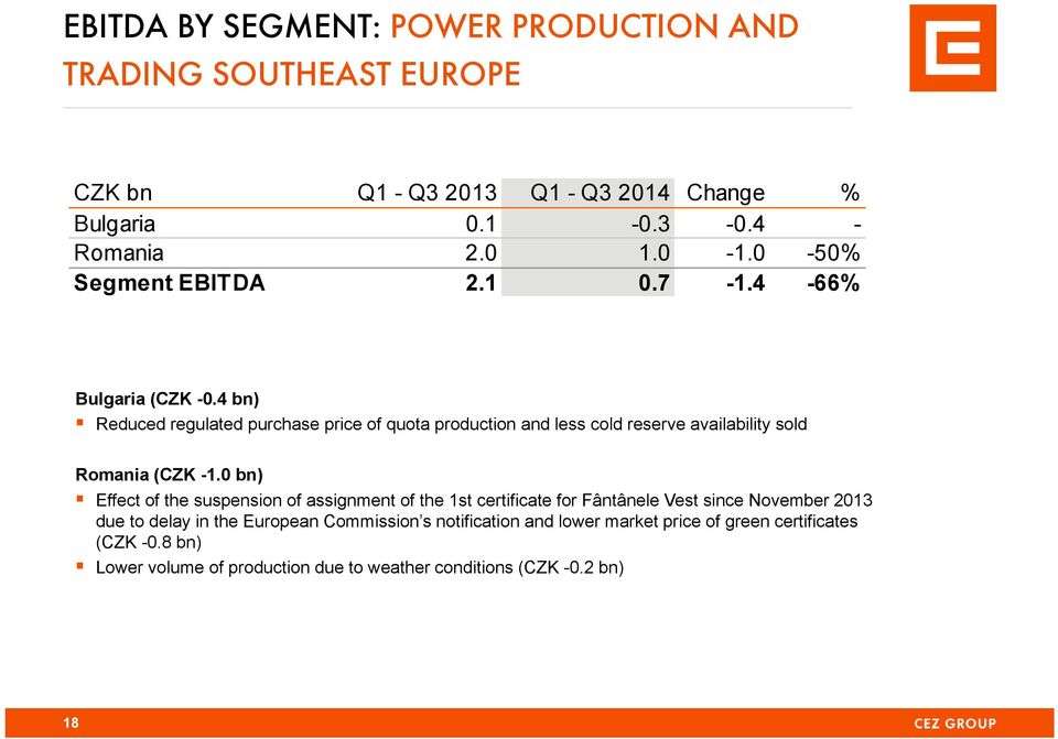 4 bn) Reduced regulated purchase price of quota production and less cold reserve availability sold Romania (CZK -1.