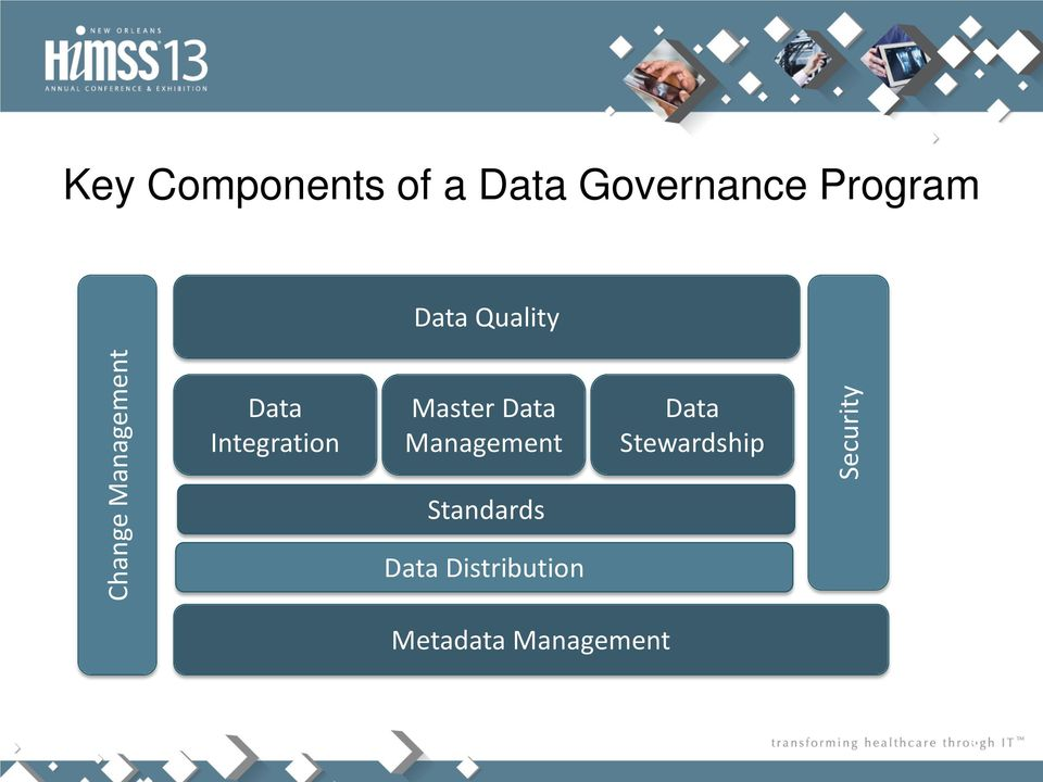 Master Data Management Standards Data