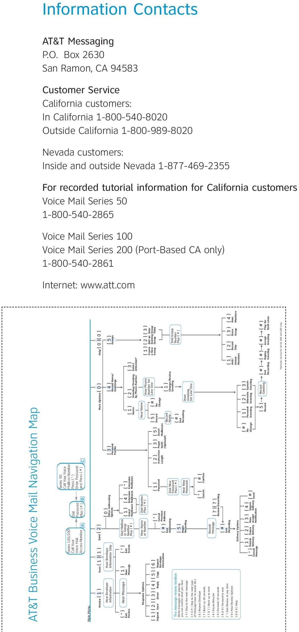 recorded tutorial information for California customers Voice Mail Series 50 1-800-540-2865 Voice Mail Series 100 Voice Mail Series 200 (Port-Based CA only) 1-800-540-2861 Internet: www.att.