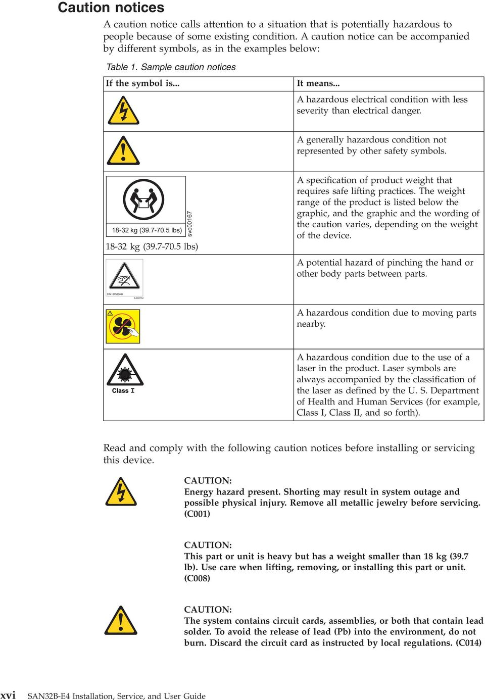 .. A hazardous electrical condition with less seerity than electrical danger. A generally hazardous condition not represented by other safety symbols. 18-32 kg (39.7-70.5 lbs) sc00167 18-32 kg (39.