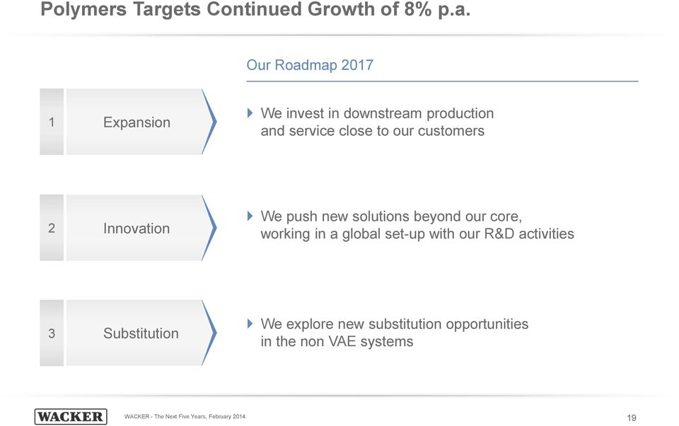Our Roadmap 2017 1 Expansion We invest in downstream production and service close