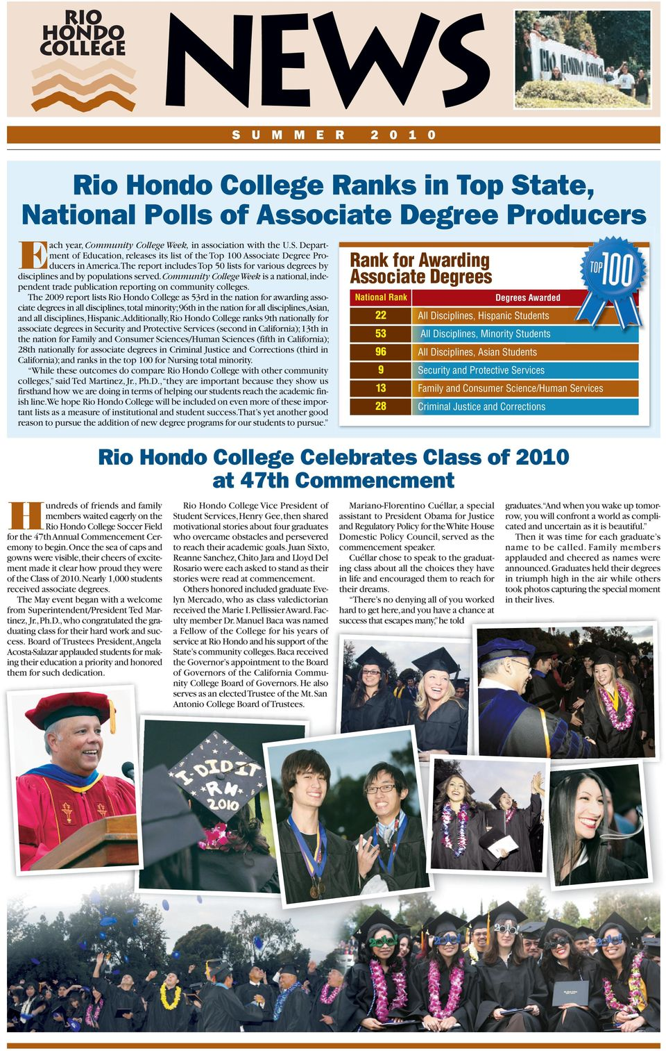 The 2009 report lists Rio Hondo College as 53rd in the nation for awarding associate degrees in all disciplines, total minority; 96th in the nation for all disciplines,asian, and all disciplines,