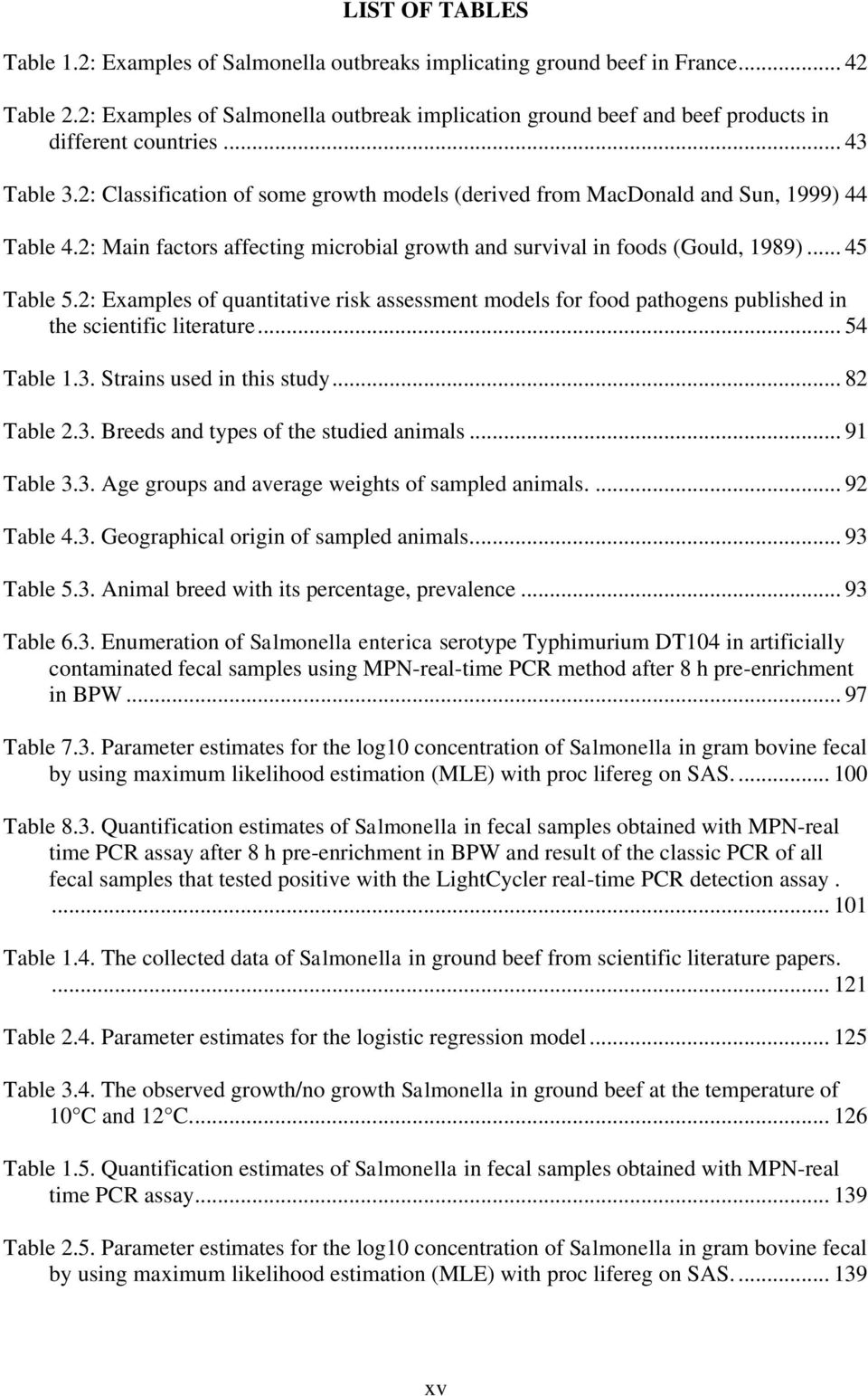 2: Classification of some growth models (derived from MacDonald and Sun, 1999) 44 Table 4.2: Main factors affecting microbial growth and survival in foods (Gould, 1989)... 45 Table 5.