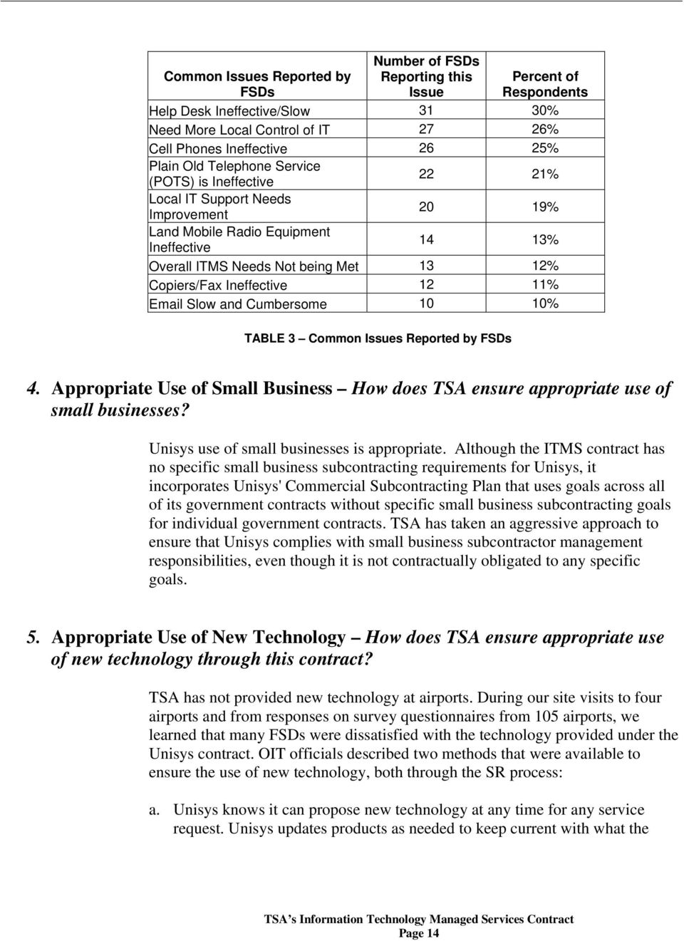 Ineffective 12 11% Email Slow and Cumbersome 10 10% TABLE 3 Common Issues Reported by FSDs 4. Appropriate Use of Small Business How does TSA ensure appropriate use of small businesses?