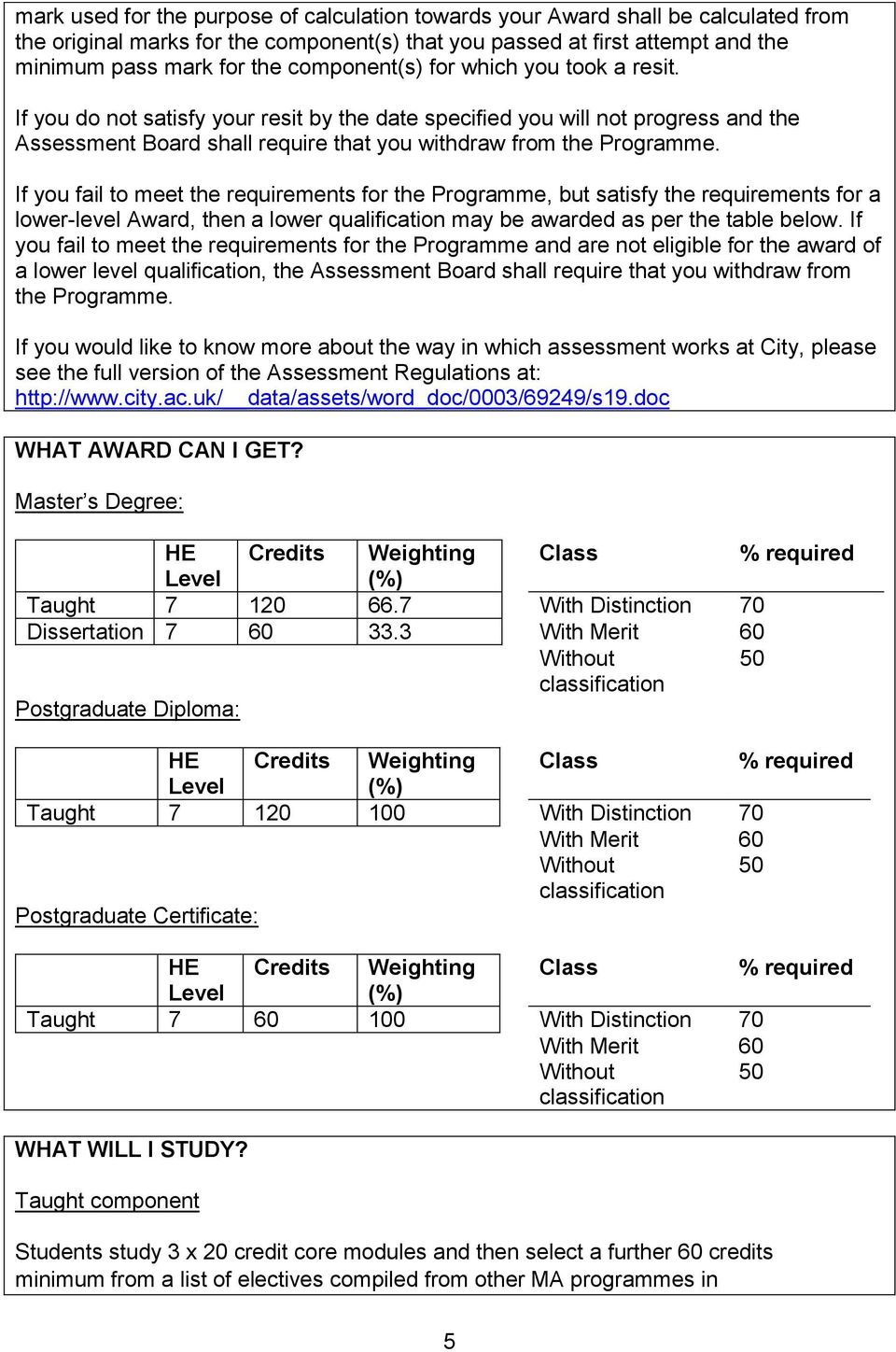 If you fail to meet the requirements for the Programme, but satisfy the requirements for a lower-level Award, then a lower qualification may be awarded as per the table below.