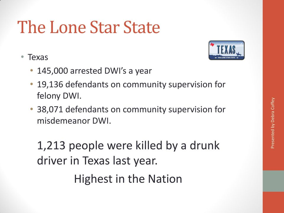 38,071 defendants on community supervision for misdemeanor DWI.
