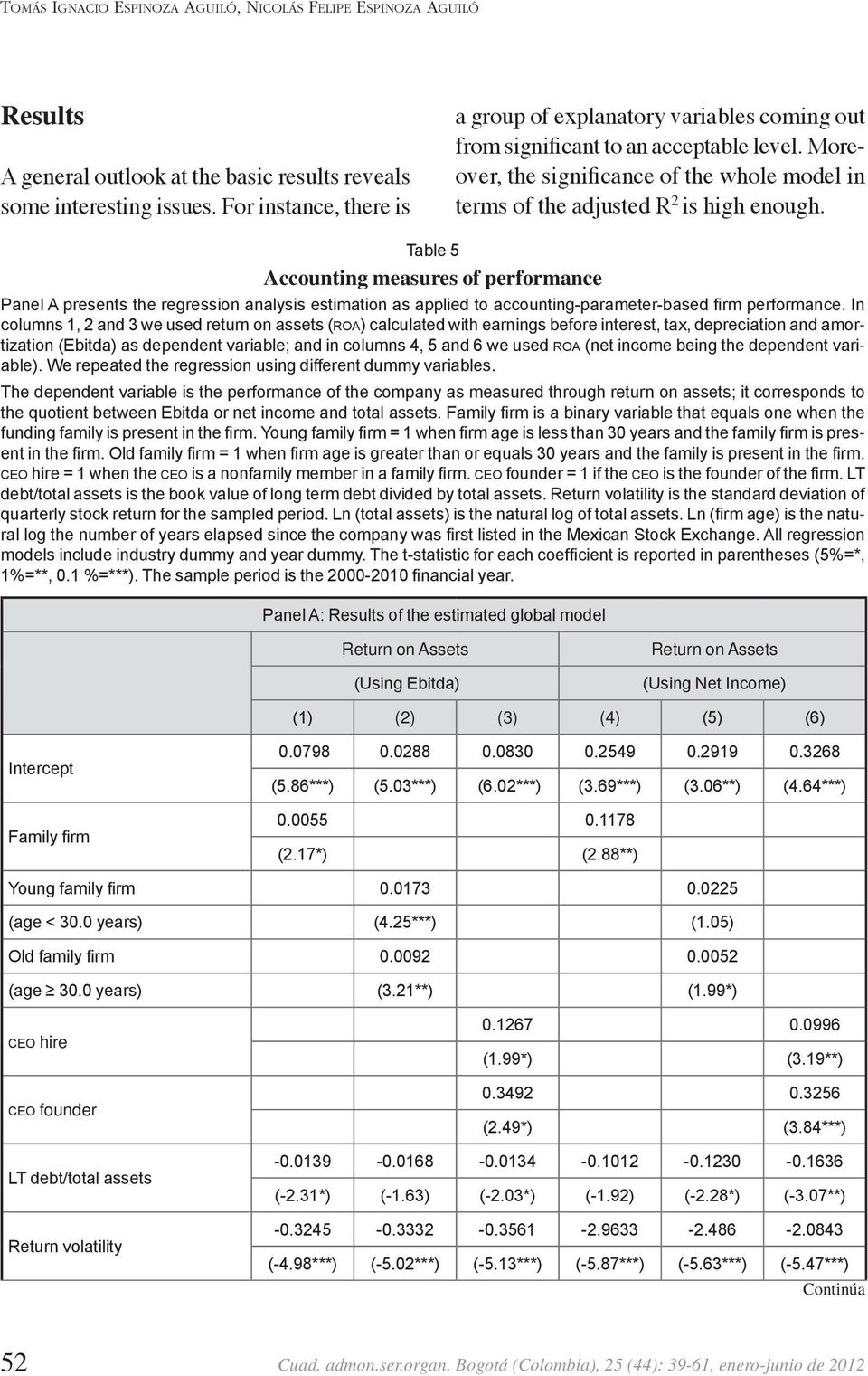 Table 5 Accounting measures of performance Panel A presents the regression analysis estimation as applied to accounting-parameter-based firm performance.