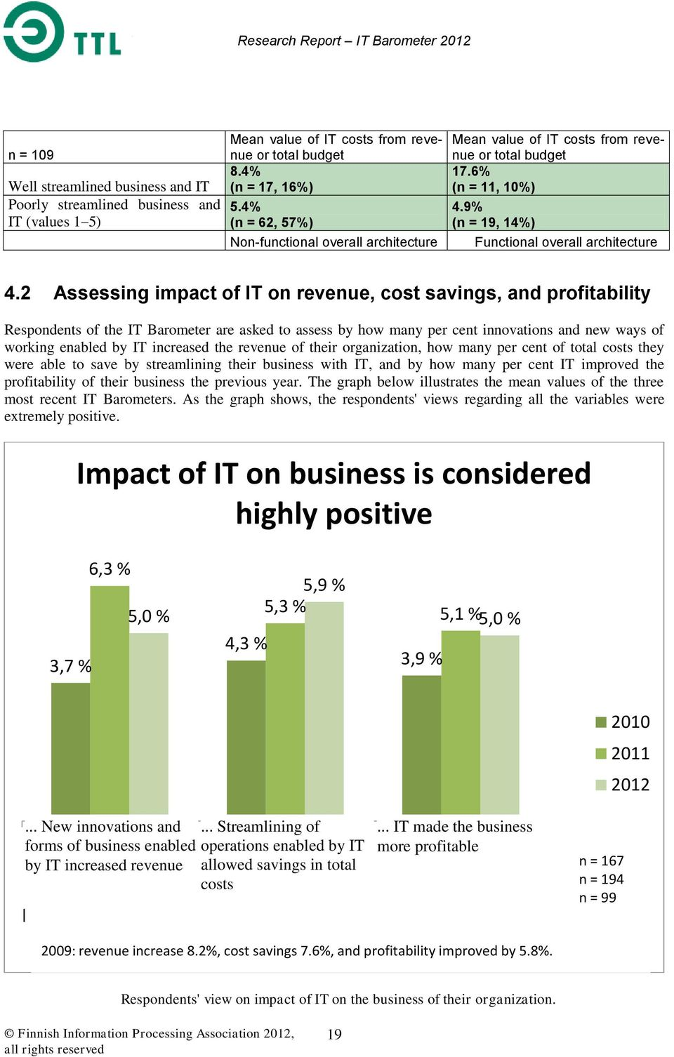 2 Assessing impact of IT on revenue, cost savings, and profitability Respondents of the IT Barometer are asked to assess by how many per cent innovations and new ways of working enabled by IT