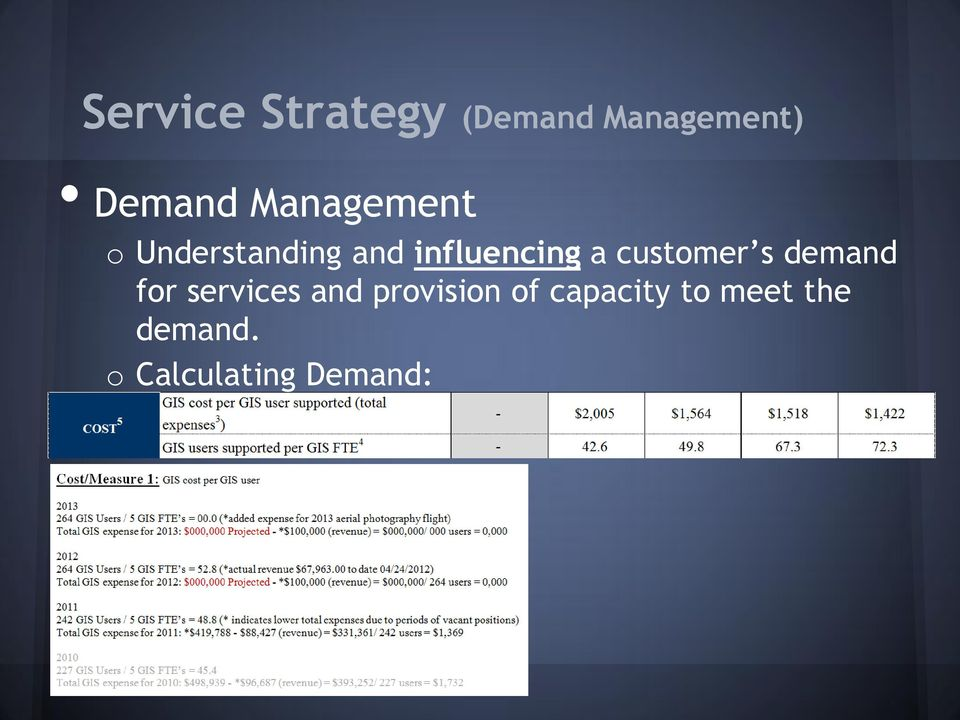 custmer s demand fr services and prvisin f