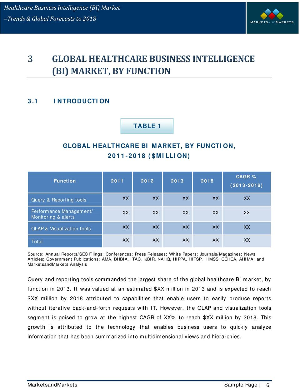 alerts OLAP & Visualization tools Total Query and reporting tools commanded the largest share of the global healthcare BI market, by function in 2013.