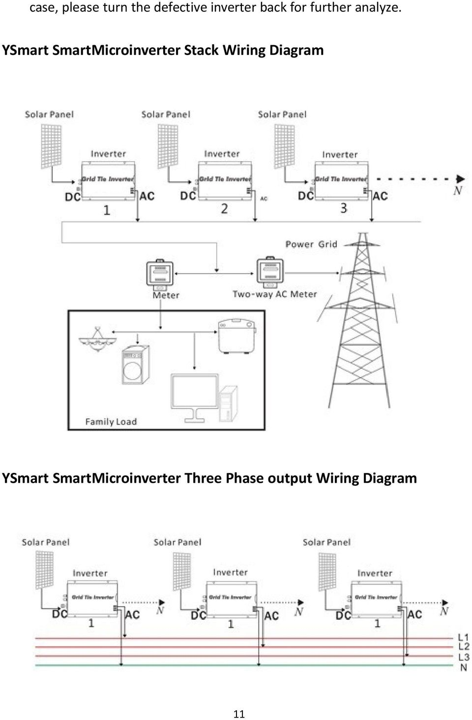 YSmart SmartMicroinverter Stack Wiring