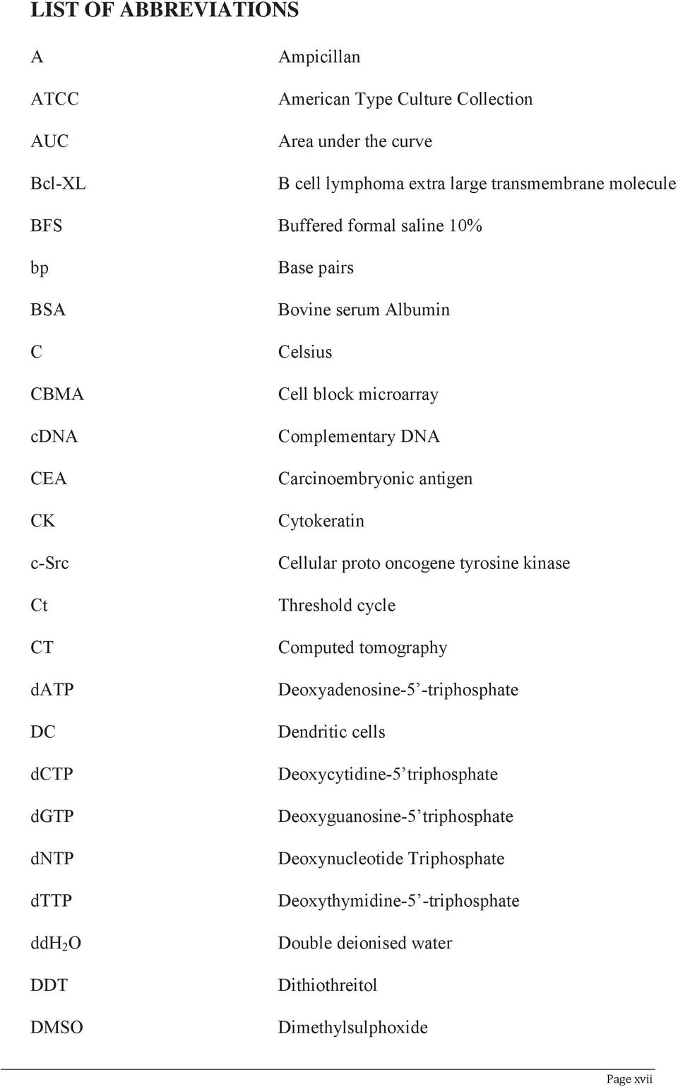 Complementary DNA Carcinoembryonic antigen Cytokeratin Cellular proto oncogene tyrosine kinase Threshold cycle Computed tomography Deoxyadenosine-5 -triphosphate Dendritic