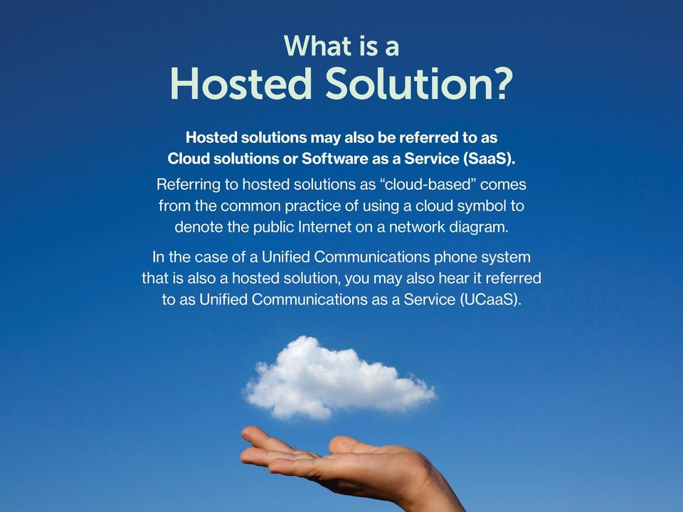 Referring to hosted solutions as cloud-based comes from the common practice of using a cloud symbol to denote