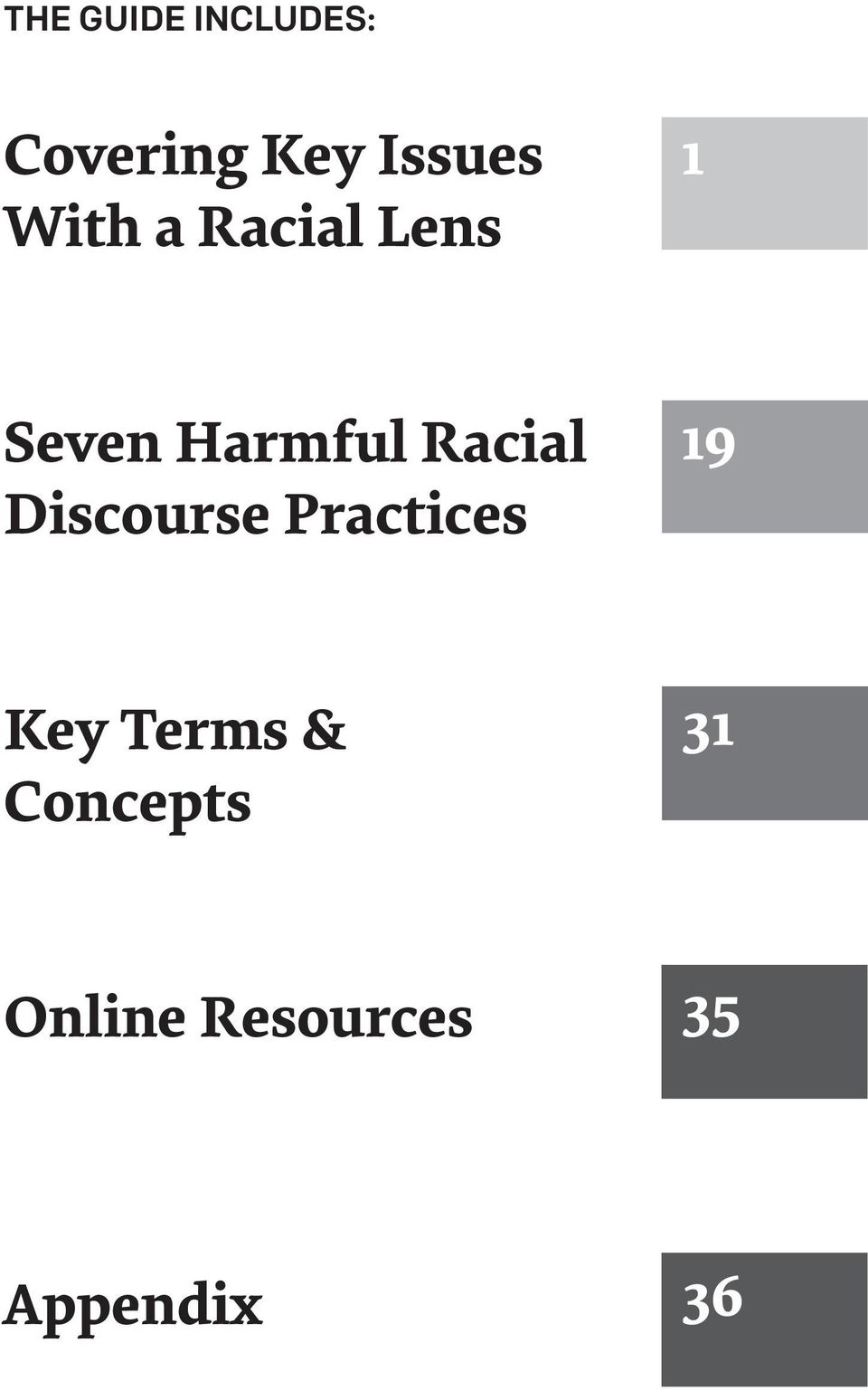 Racial Discourse Practices 19 Key Terms &