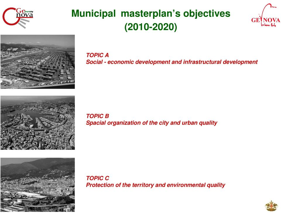 development TOPIC B Spacial organization of the city and