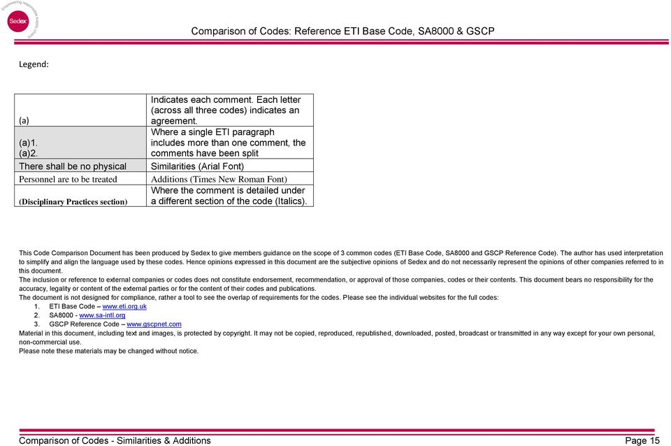 the code (Italics). This Code Comparison Document has been produced by Sedex to give members guidance on the scope of 3 common codes (ETI Base Code, SA8000 and GSCP Reference Code).