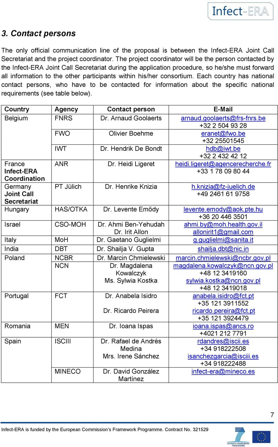 his/her consortium. Each country has national contact persons, who have to be contacted for information about the specific national requirements (see table below).