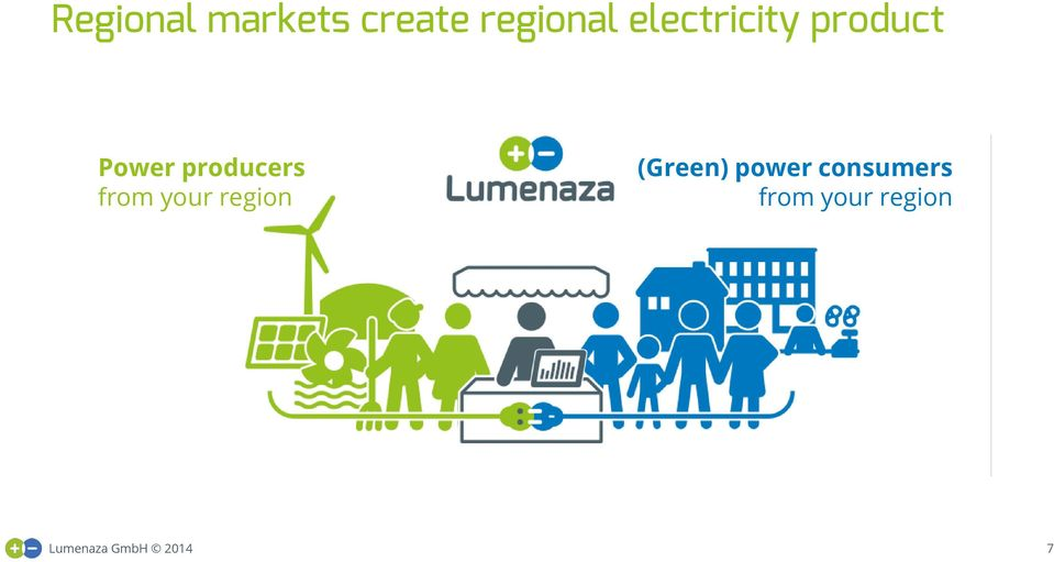 your Region region (Green) power Verbraucher