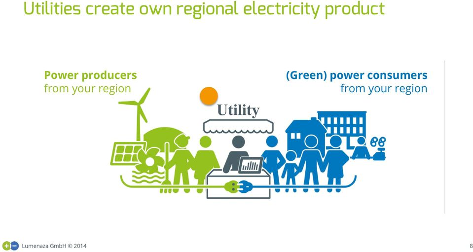 Power Produzenten producers from aus Ihrer your Region region Utility (Green)