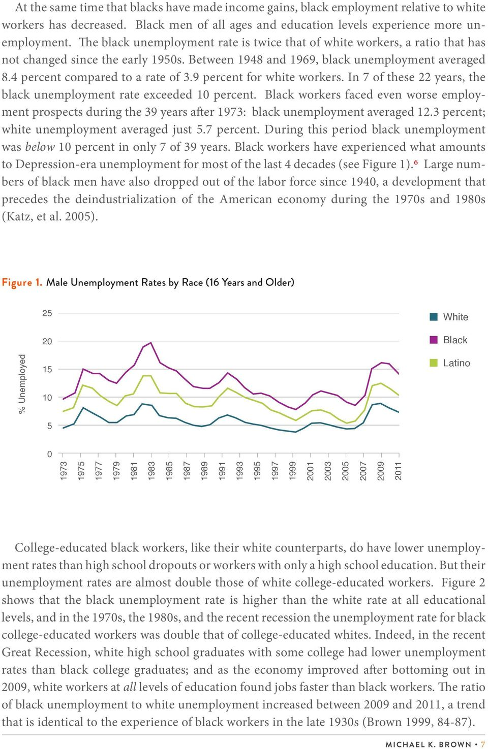9 percent for white workers. In 7 of these 22 years, the black unemployment rate exceeded 10 percent.