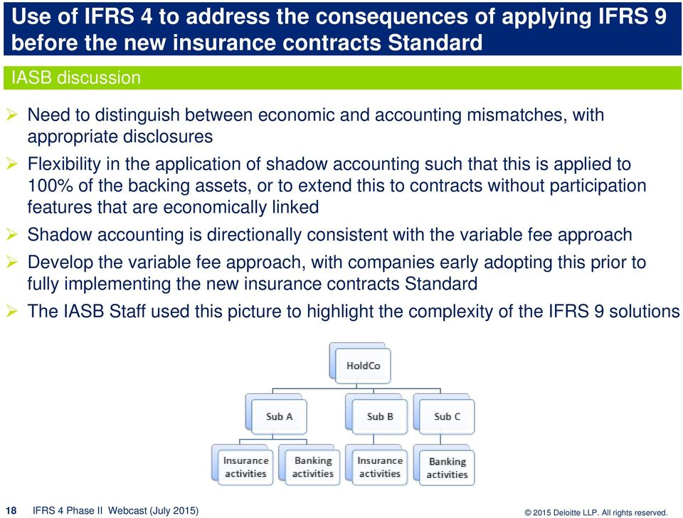 participation features that are economically linked Shadow accounting is directionally consistent with the variable fee approach Develop the variable fee approach, with companies early