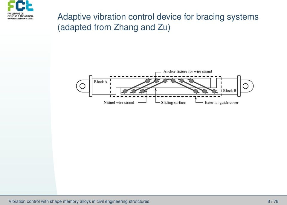 Zu) Vibration control with shape memory